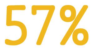 57percent