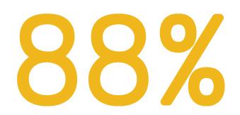 88percent